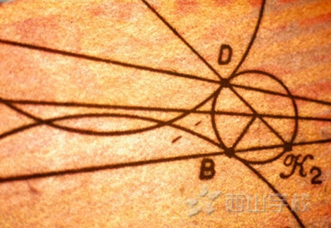 发现圆的周长与圆规两脚之间的距离有关