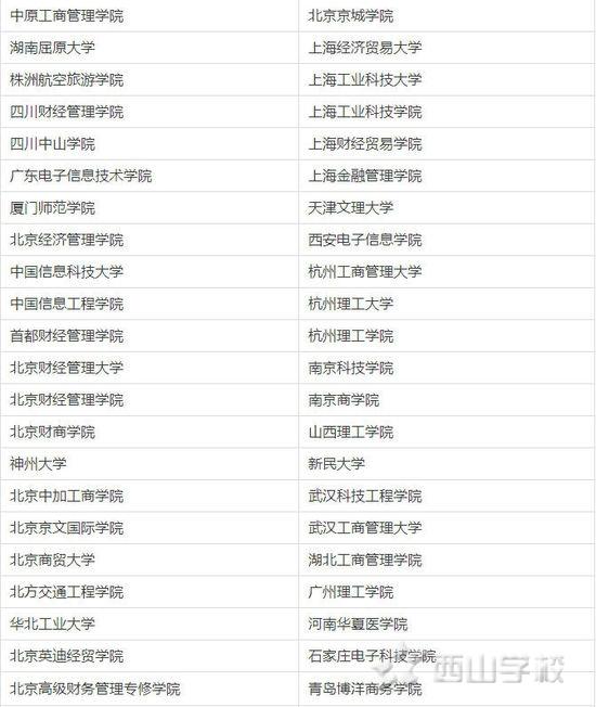 2015届高三毕业生瞧好了!中国210所