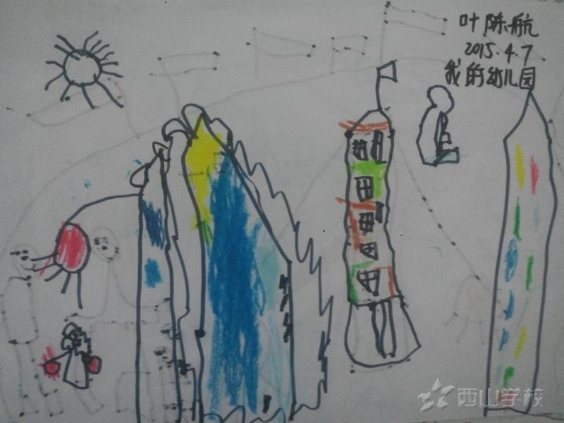 幼儿园作品展览区设计图展示