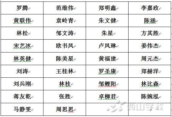 """【爱在心中】福建西山学校高中部开展""""情系西山""""主题活动"""